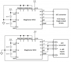 MV2 Application diagram - analog