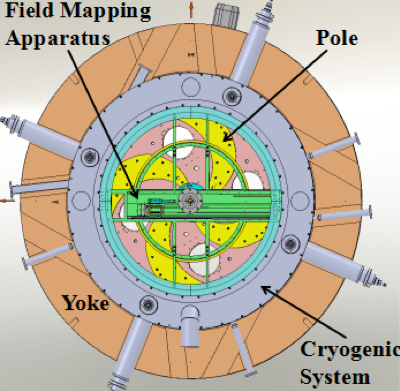 China Institute of Atomic Energy publishes article on field mapper for superconducting cyclotron